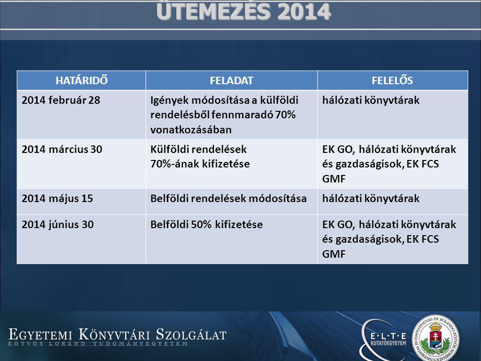ÜTEMEZÉS 2014 HATÁRIDŐFELADATFELELŐS 2014 február 28 Igények módosítása a külföldi rendelésből fennmaradó 70% vonatkozásában hálózati könyvtárak 2014