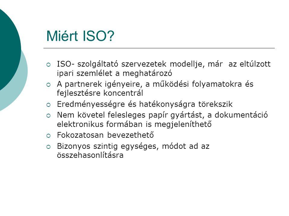 Miért ISO.