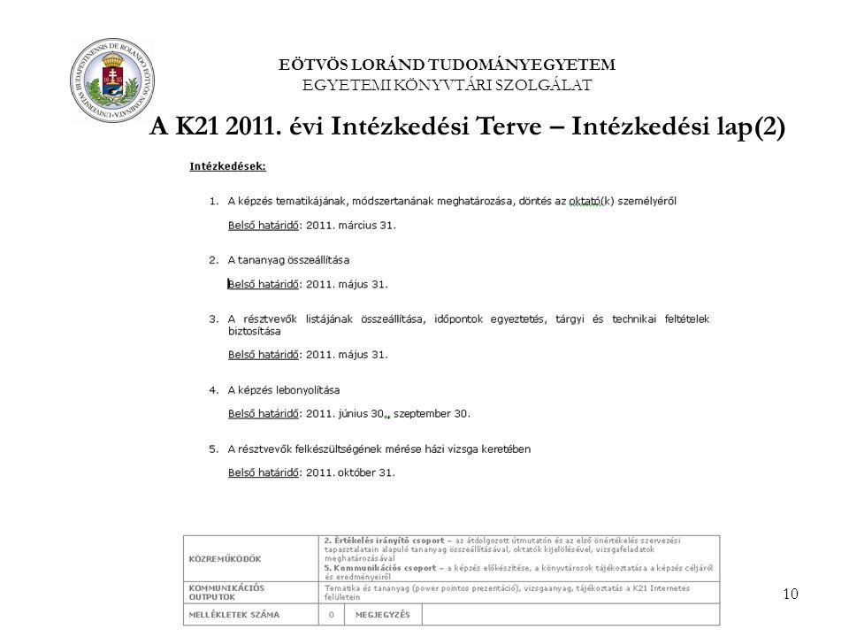 10 K-21 MINŐSÉGIRÁNYÍTÁSI PROJEKT A K21 2011. évi Intézkedési Terve – Intézkedési lap(2) EÖTVÖS LORÁND TUDOMÁNYEGYETEM EGYETEMI KÖNYVTÁRI SZOLGÁLAT