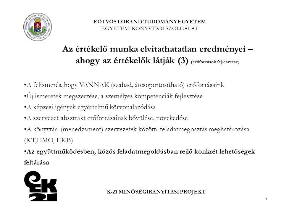 6 K-21 MINŐSÉGIRÁNYÍTÁSI PROJEKT Az együttműködés, közös feladatmegoldás új területei (ELTE-n belül) EÖTVÖS LORÁND TUDOMÁNYEGYETEM EGYETEMI KÖNYVTÁRI SZOLGÁLAT Kötelező (KKÉK ajánlott) dokumentumok pótlása (egy új önértékelés előkészítése) Felmérések (primer információszerzés) rendszeressé tétele Küldetésnyilatkozat kidolgozása, küldetéstudat fejlesztése Stratégiai célrendszer kialakítása Kulcsfolyamatok fejlesztése Működés hatékonyságának és dokumentáltságának javítása Minőségirányítás mint tudatos tevékenység fejlesztése Szervezeti PR javítása Kompetenciafejlesztés Tudásmegosztás a könyvtári hálózaton belül Zöld könyvtár Akadálymentes könyvtár