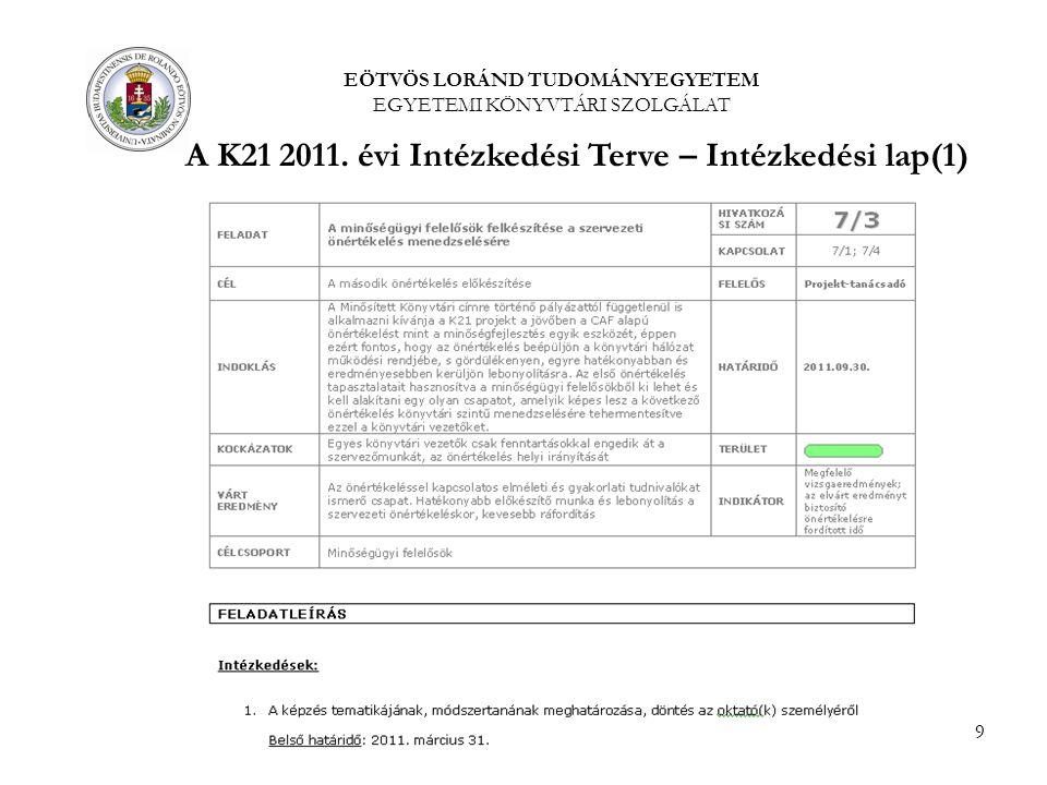 9 K-21 MINŐSÉGIRÁNYÍTÁSI PROJEKT A K21 2011. évi Intézkedési Terve – Intézkedési lap(1) EÖTVÖS LORÁND TUDOMÁNYEGYETEM EGYETEMI KÖNYVTÁRI SZOLGÁLAT