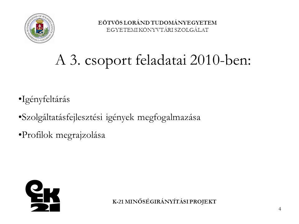 4 EÖTVÖS LORÁND TUDOMÁNYEGYETEM EGYETEMI KÖNYVTÁRI SZOLGÁLAT K-21 MINŐSÉGIRÁNYÍTÁSI PROJEKT A 3. csoport feladatai 2010-ben: Igényfeltárás Szolgáltatá