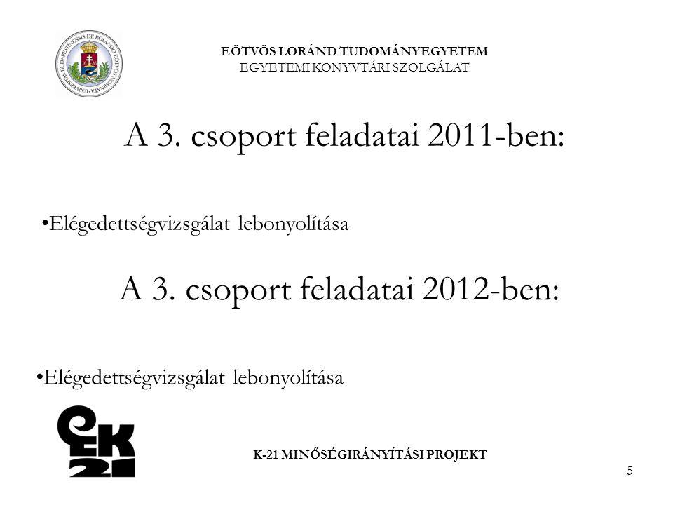 5 EÖTVÖS LORÁND TUDOMÁNYEGYETEM EGYETEMI KÖNYVTÁRI SZOLGÁLAT K-21 MINŐSÉGIRÁNYÍTÁSI PROJEKT A 3. csoport feladatai 2011-ben: Elégedettségvizsgálat leb