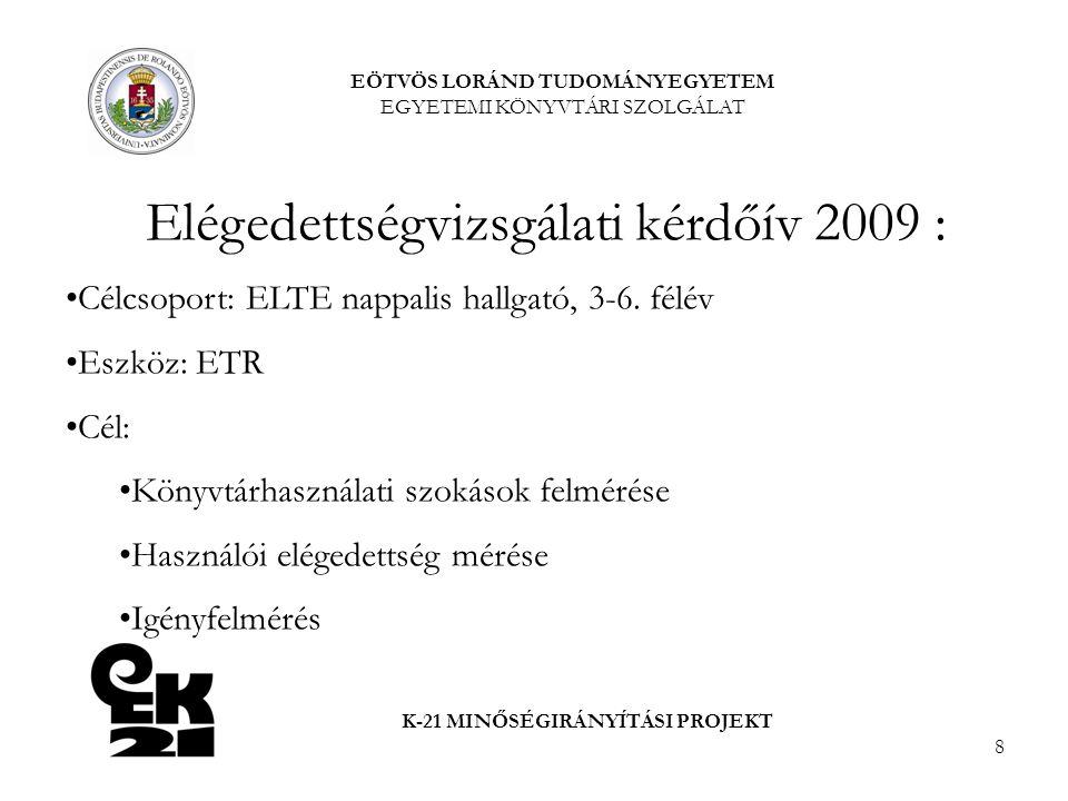 8 EÖTVÖS LORÁND TUDOMÁNYEGYETEM EGYETEMI KÖNYVTÁRI SZOLGÁLAT K-21 MINŐSÉGIRÁNYÍTÁSI PROJEKT Elégedettségvizsgálati kérdőív 2009 : Célcsoport: ELTE nap