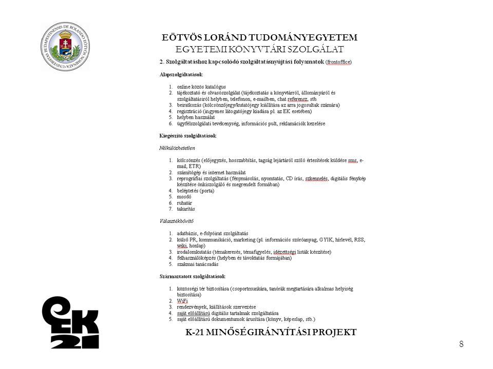 9 EÖTVÖS LORÁND TUDOMÁNYEGYETEM EGYETEMI KÖNYVTÁRI SZOLGÁLAT K-21 MINŐSÉGIRÁNYÍTÁSI PROJEKT ELEMZÉSI MÓDSZEREINK Probléma megoldó módszerek: Brainstorming Delphi módszer SWOT analízis Hibaelemző módszerek: 5W + 1H (ok-okozati) Ishikawa (ok-okozati, halszálka) elemzés FMEA (Failure Mode and Effects Analysis) ABC-PARETO elemzés TIPHIB módszer Problémakezelési módszerek: PDCA-ciklus – Deming-féle kör Folyamatábrák