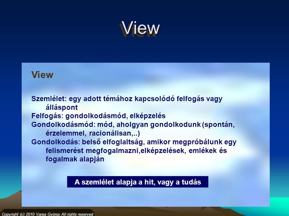 ViewView View Szemlélet: egy adott témához kapcsolódó felfogás vagy álláspont Felfogás: gondolkodásmód, elképzelés Gondolkodásmód: mód, aholgyan gondo