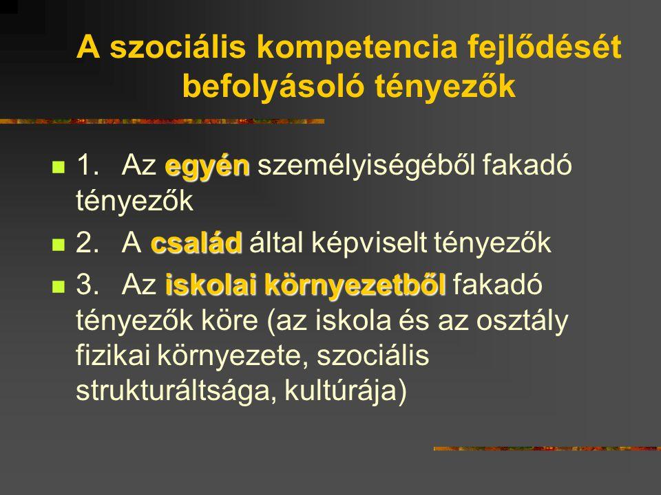 A szociális kompetencia fejlődését befolyásoló tényezők egyén 1. Az egyén személyiségéből fakadó tényezők család 2. A család által képviselt tényezők