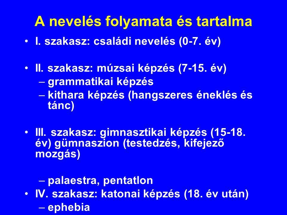 A nevelés folyamata és tartalma I. szakasz: családi nevelés (0-7. év) II. szakasz: múzsai képzés (7-15. év) –grammatikai képzés –kithara képzés (hangs