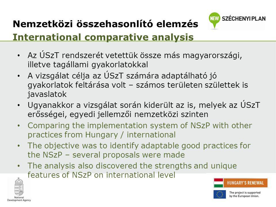 Nemzetközi összehasonlító elemzés International comparative analysis Az ÚSzT rendszerét vetettük össze más magyarországi, illetve tagállami gyakorlatokkal A vizsgálat célja az ÚSzT számára adaptálható jó gyakorlatok feltárása volt – számos területen születtek is javaslatok Ugyanakkor a vizsgálat során kiderült az is, melyek az ÚSzT erősségei, egyedi jellemzői nemzetközi szinten Comparing the implementation system of NSzP with other practices from Hungary / international The objective was to identify adaptable good practices for the NSzP – several proposals were made The analysis also discovered the strengths and unique features of NSzP on international level