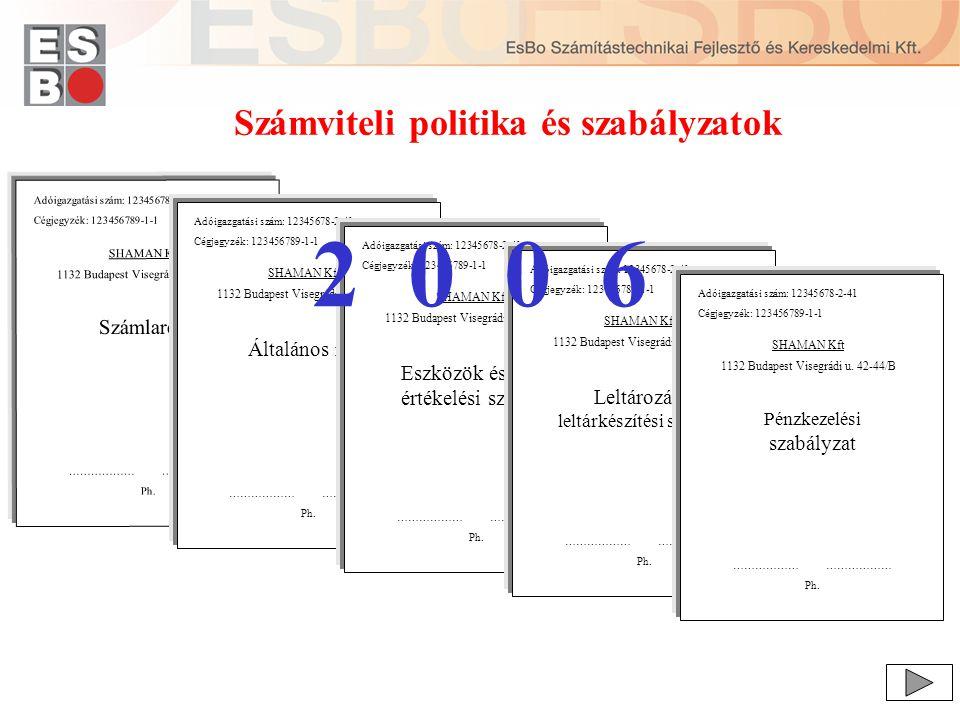 Verzió kezelés: dokumentum változatok megőrzése Számviteli politika és szabályzatok összeállításának folyamata 10/12