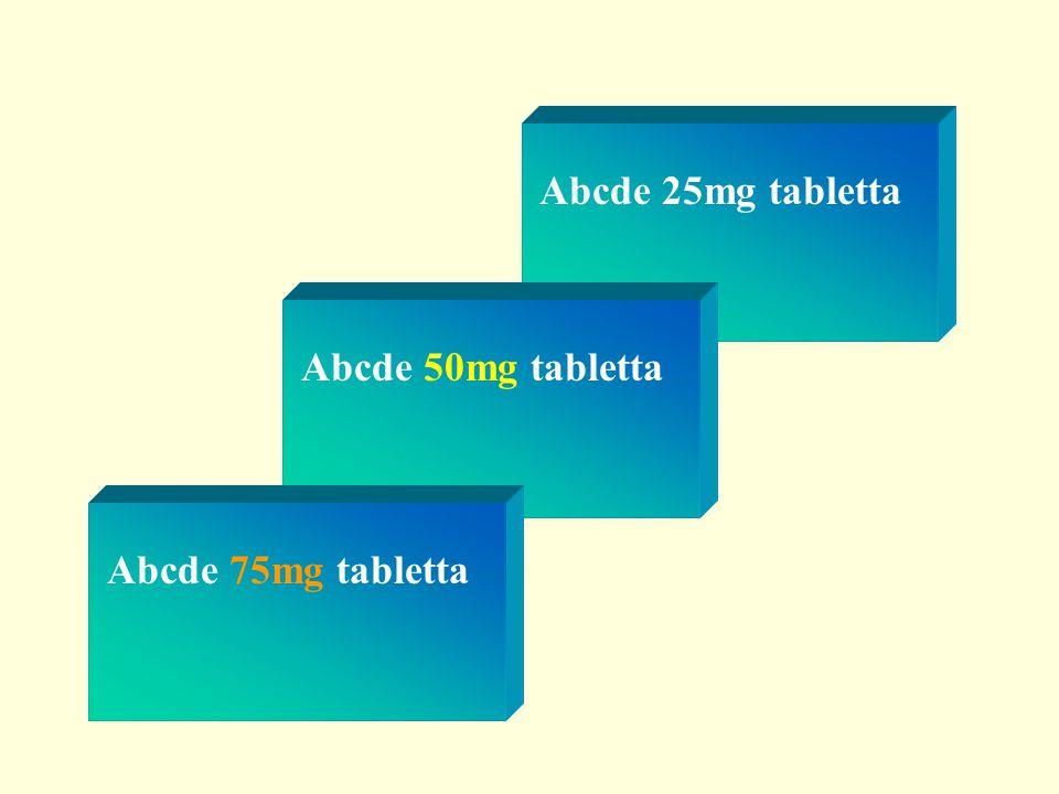 Összecserélhetőség elkerülésének szempontjai II. Ugyanazon gyógyszer különböző hatáserősségeinek elkülönítése (példák)