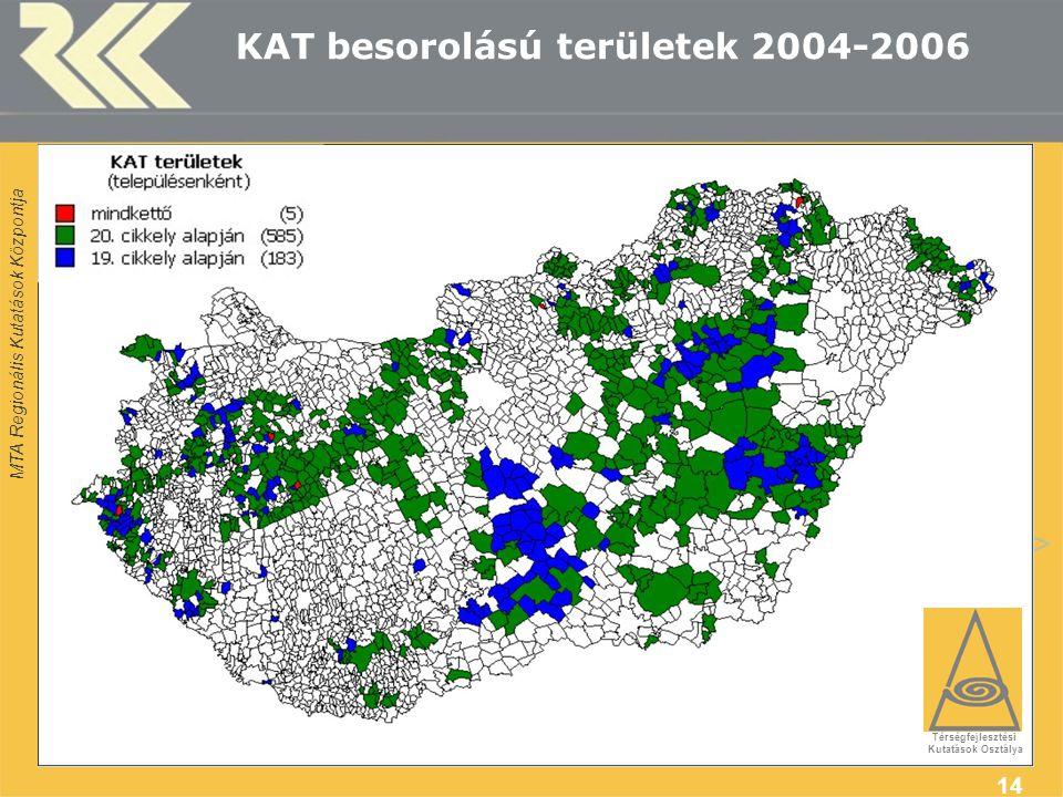 MTA Regionális Kutatások Központja 14 KAT besorolású területek 2004-2006 Térségfejlesztési Kutatások Osztálya
