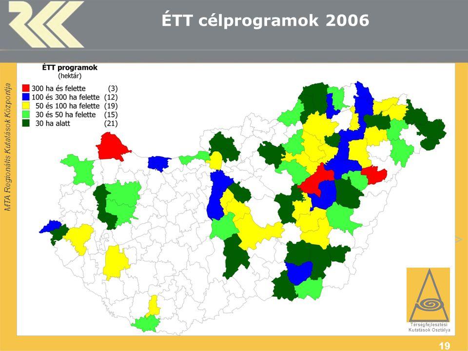 MTA Regionális Kutatások Központja 19 ÉTT célprogramok 2006 Térségfejlesztési Kutatások Osztálya