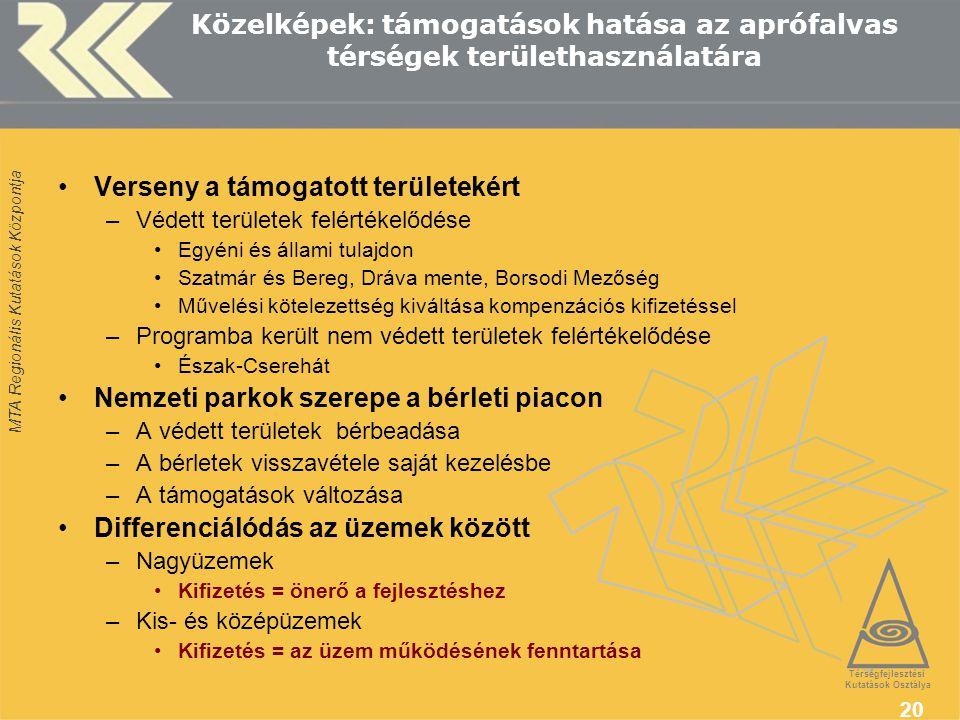 MTA Regionális Kutatások Központja 20 Közelképek: támogatások hatása az aprófalvas térségek területhasználatára Verseny a támogatott területekért –Védett területek felértékelődése Egyéni és állami tulajdon Szatmár és Bereg, Dráva mente, Borsodi Mezőség Művelési kötelezettség kiváltása kompenzációs kifizetéssel –Programba került nem védett területek felértékelődése Észak-Cserehát Nemzeti parkok szerepe a bérleti piacon –A védett területek bérbeadása –A bérletek visszavétele saját kezelésbe –A támogatások változása Differenciálódás az üzemek között –Nagyüzemek Kifizetés = önerő a fejlesztéshez –Kis- és középüzemek Kifizetés = az üzem működésének fenntartása Térségfejlesztési Kutatások Osztálya