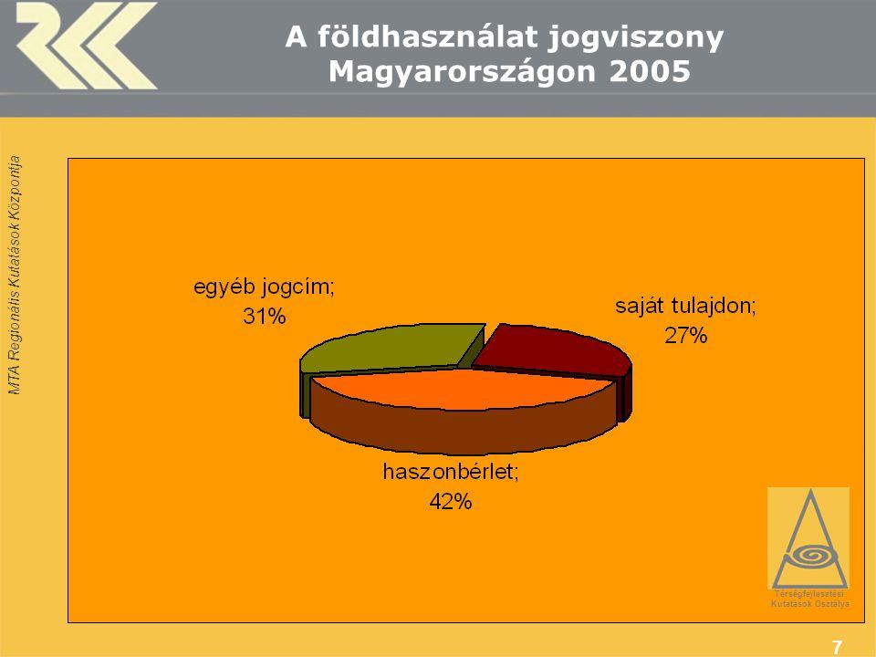 MTA Regionális Kutatások Központja 7 A földhasználat jogviszony Magyarországon 2005 Térségfejlesztési Kutatások Osztálya