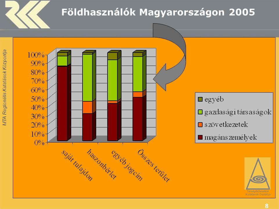 MTA Regionális Kutatások Központja 8 Földhasználók Magyarországon 2005 Térségfejlesztési Kutatások Osztálya