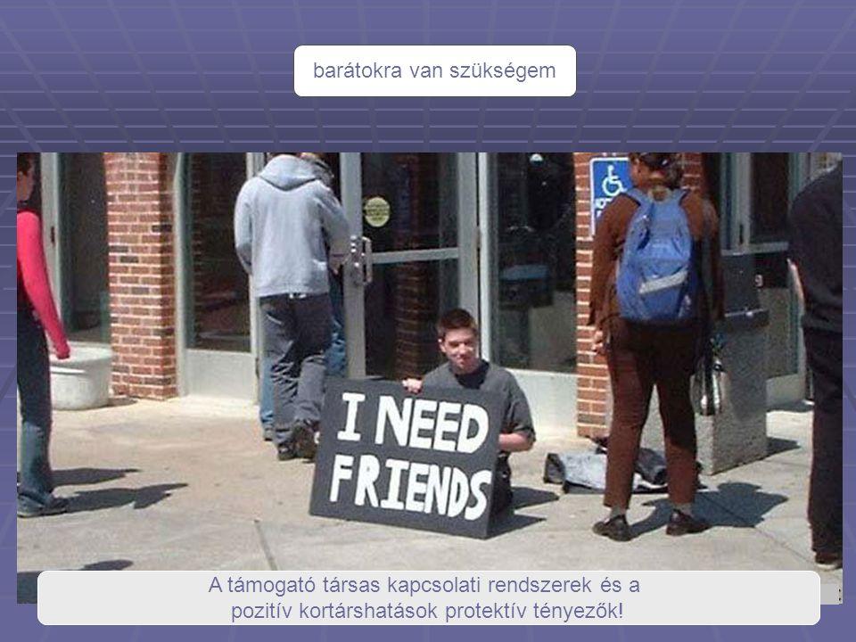barátokra van szükségem A támogató társas kapcsolati rendszerek és a pozitív kortárshatások protektív tényezők!