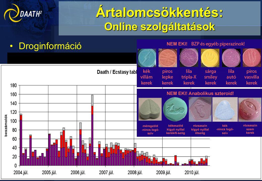 """Droginformáció Ecstasy tabletta adatbázis Könyvtár Fórum Élménybeszámolók """"Koraibb Jelzőrendszer"""" Ártalomcsökkentés: Online szolgáltatások"""