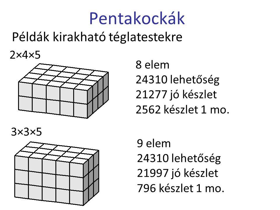 Pentakockák Példák kirakható téglatestekre 8 elem 24310 lehetőség 21277 jó készlet 2562 készlet 1 mo. 2×4×52×4×5 9 elem 24310 lehetőség 21997 jó készl