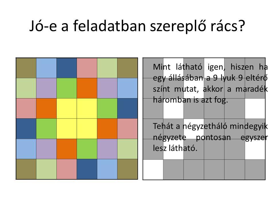 Jó-e a feladatban szereplő rács? Mint látható igen, hiszen ha egy állásában a 9 lyuk 9 eltérő színt mutat, akkor a maradék háromban is azt fog. Tehát
