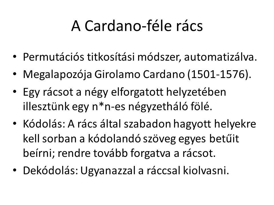 A Cardano-féle rács Permutációs titkosítási módszer, automatizálva. Megalapozója Girolamo Cardano (1501-1576). Egy rácsot a négy elforgatott helyzetéb
