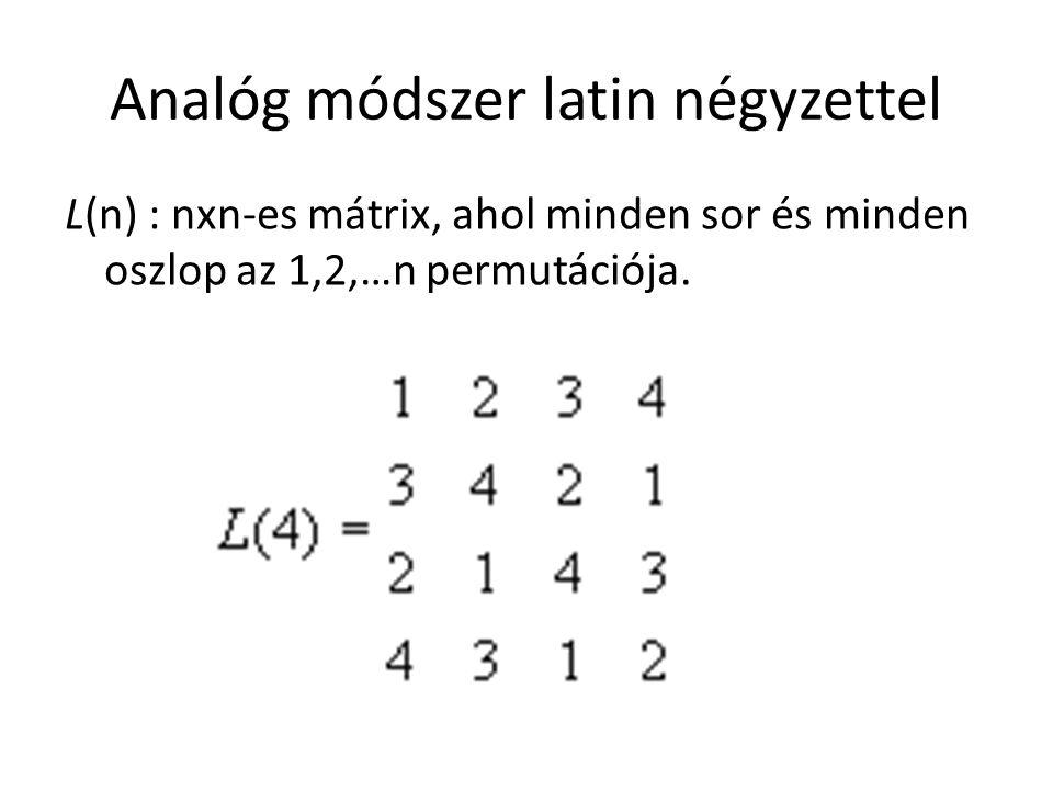 Analóg módszer latin négyzettel L(n) : nxn-es mátrix, ahol minden sor és minden oszlop az 1,2,…n permutációja.