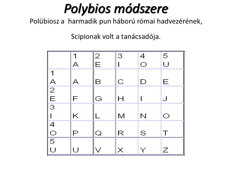 Polybios módszere Polybios módszere Polübiosz a harmadik pun háború római hadvezérének, Scipionak volt a tanácsadója.