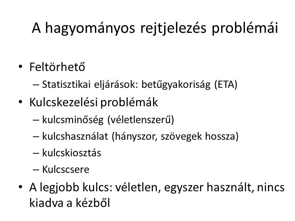 A hagyományos rejtjelezés problémái Feltörhető – Statisztikai eljárások: betűgyakoriság (ETA) Kulcskezelési problémák – kulcsminőség (véletlenszerű) –