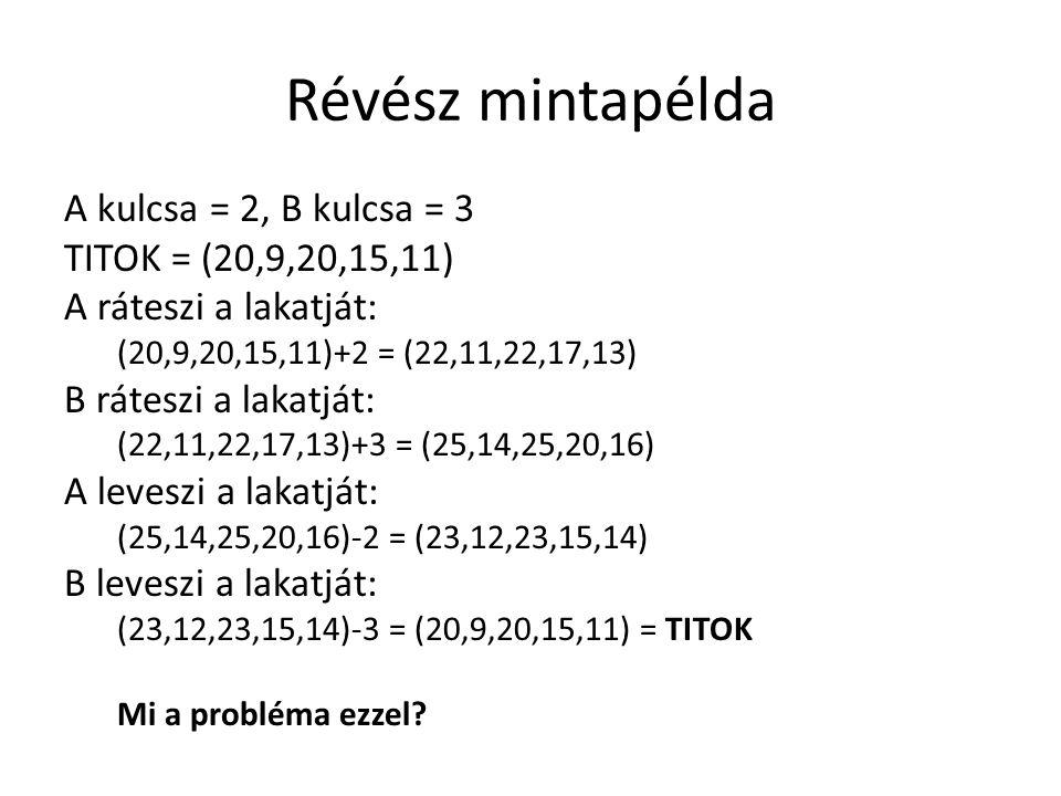 Révész mintapélda A kulcsa = 2, B kulcsa = 3 TITOK = (20,9,20,15,11) A ráteszi a lakatját: (20,9,20,15,11)+2 = (22,11,22,17,13) B ráteszi a lakatját: