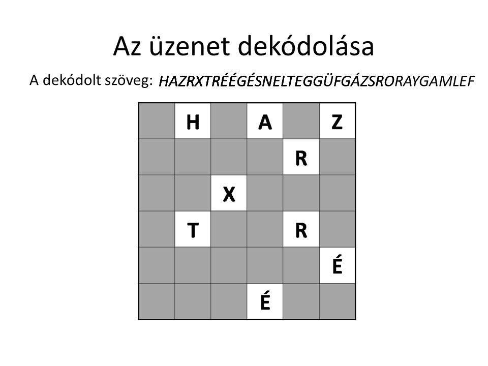 Példa Az ábécé betűit magánhangzó párokkal helyettesítjük, ezeket a párokat észrevétlenül elrejthetjük szavakban.