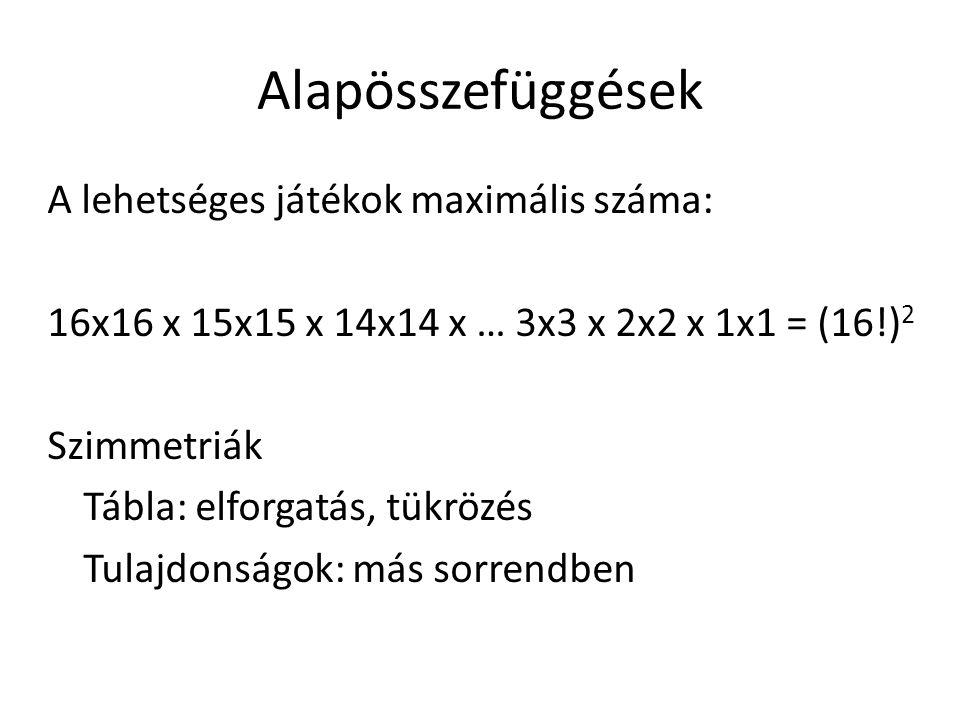 Alapösszefüggések A lehetséges játékok maximális száma: 16x16 x 15x15 x 14x14 x … 3x3 x 2x2 x 1x1 = (16!) 2 Szimmetriák Tábla: elforgatás, tükrözés Tu