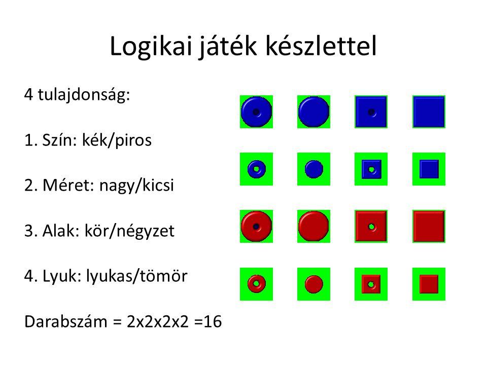 Logikai játék készlettel 4 tulajdonság: 1.Szín: kék/piros 2.Méret: nagy/kicsi 3.Alak: kör/négyzet 4.Lyuk: lyukas/tömör Darabszám = 2x2x2x2 =16