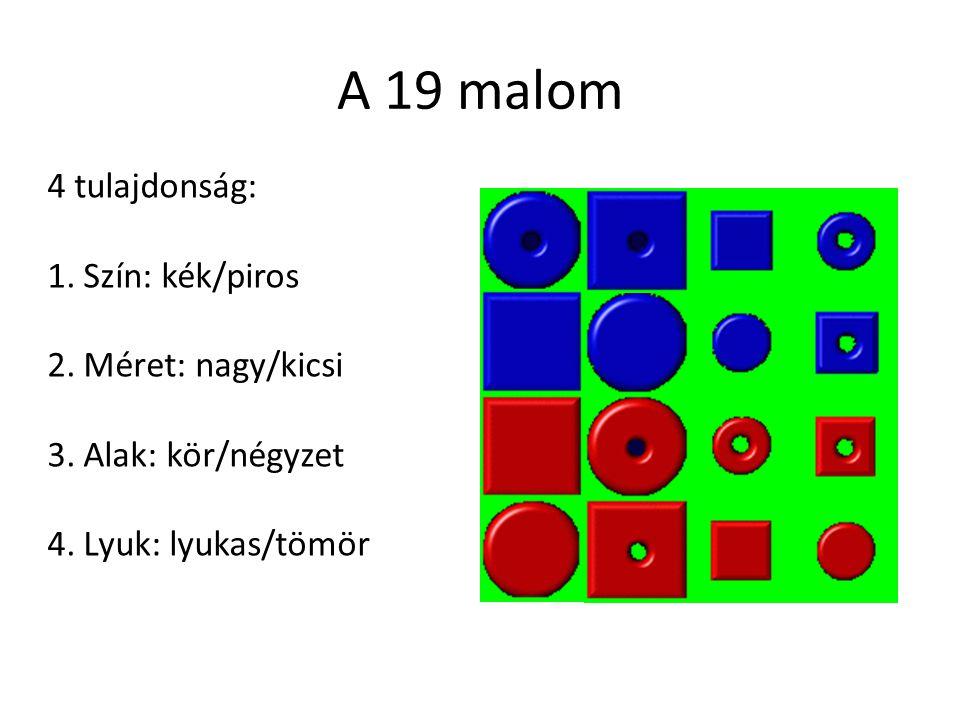 A 19 malom 4 tulajdonság: 1.Szín: kék/piros 2.Méret: nagy/kicsi 3.Alak: kör/négyzet 4.Lyuk: lyukas/tömör