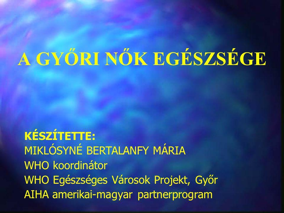 A GYŐRI NŐK EGÉSZSÉGE KÉSZÍTETTE: MIKLÓSYNÉ BERTALANFY MÁRIA WHO koordinátor WHO Egészséges Városok Projekt, Győr AIHA amerikai-magyar partnerprogram