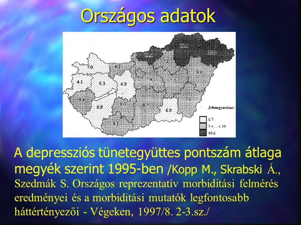 Országos adatok A depressziós tünetegyüttes pontszám átlaga megyék szerint 1995-ben /Kopp M., Skrabski Á., Szedmák S. Országos reprezentatív morbiditá