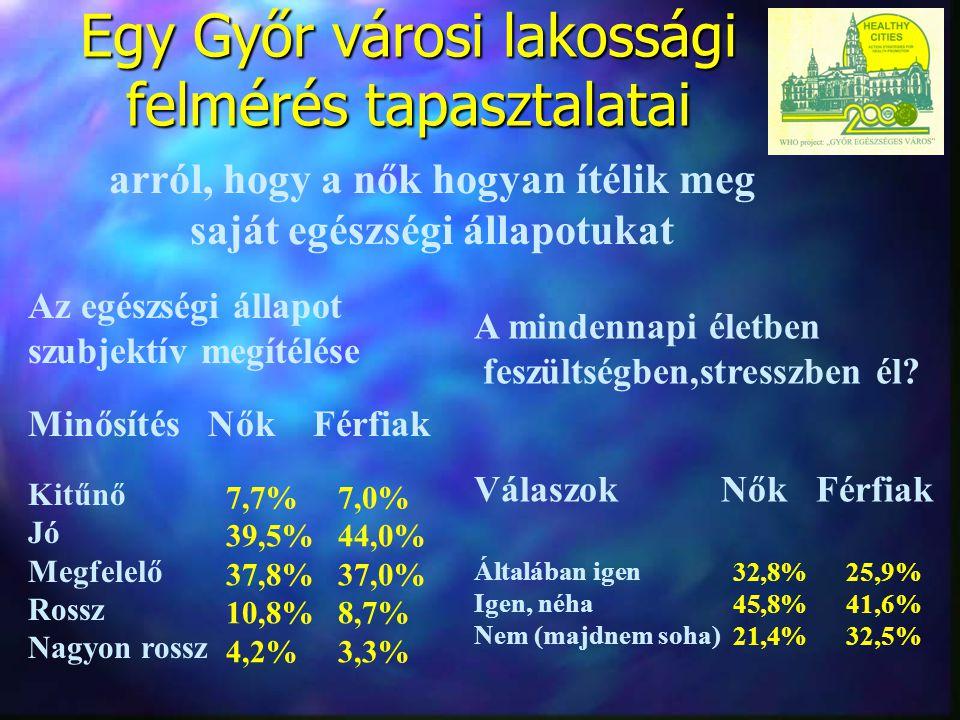 Egy Győr városi lakossági felmérés tapasztalatai arról, hogy a nők hogyan ítélik meg saját egészségi állapotukat Az egészségi állapot szubjektív megít