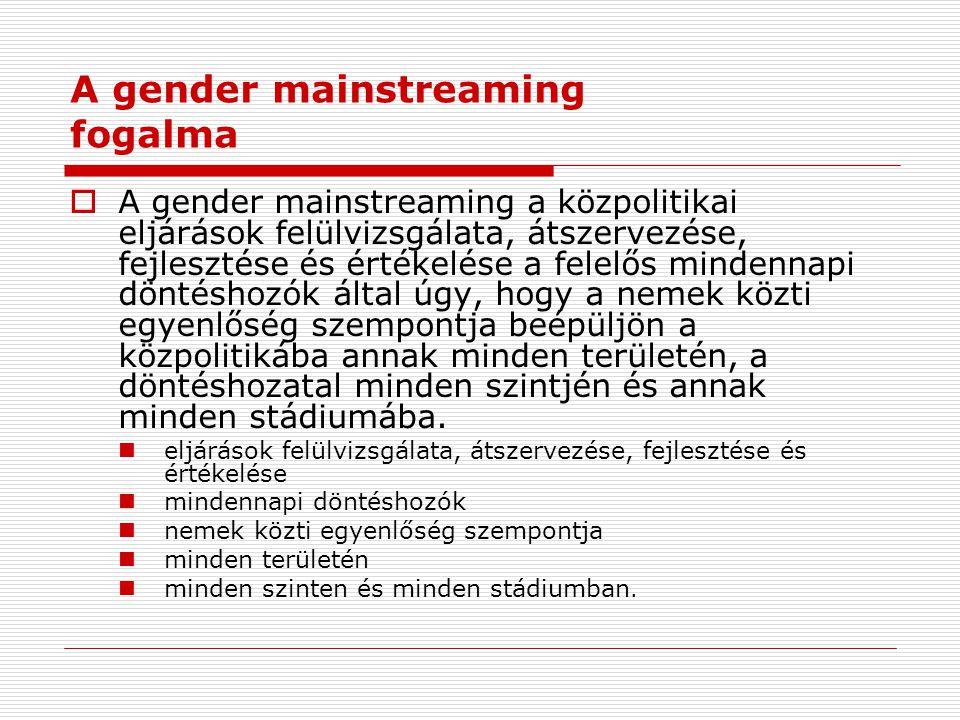 A gender mainstreaming fogalma  A gender mainstreaming a közpolitikai eljárások felülvizsgálata, átszervezése, fejlesztése és értékelése a felelős mindennapi döntéshozók által úgy, hogy a nemek közti egyenlőség szempontja beépüljön a közpolitikába annak minden területén, a döntéshozatal minden szintjén és annak minden stádiumába.