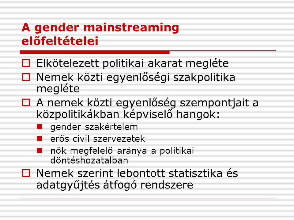 A gender mainstreaming előfeltételei  Elkötelezett politikai akarat megléte  Nemek közti egyenlőségi szakpolitika megléte  A nemek közti egyenlőség szempontjait a közpolitikákban képviselő hangok: gender szakértelem erős civil szervezetek nők megfelelő aránya a politikai döntéshozatalban  Nemek szerint lebontott statisztika és adatgyűjtés átfogó rendszere