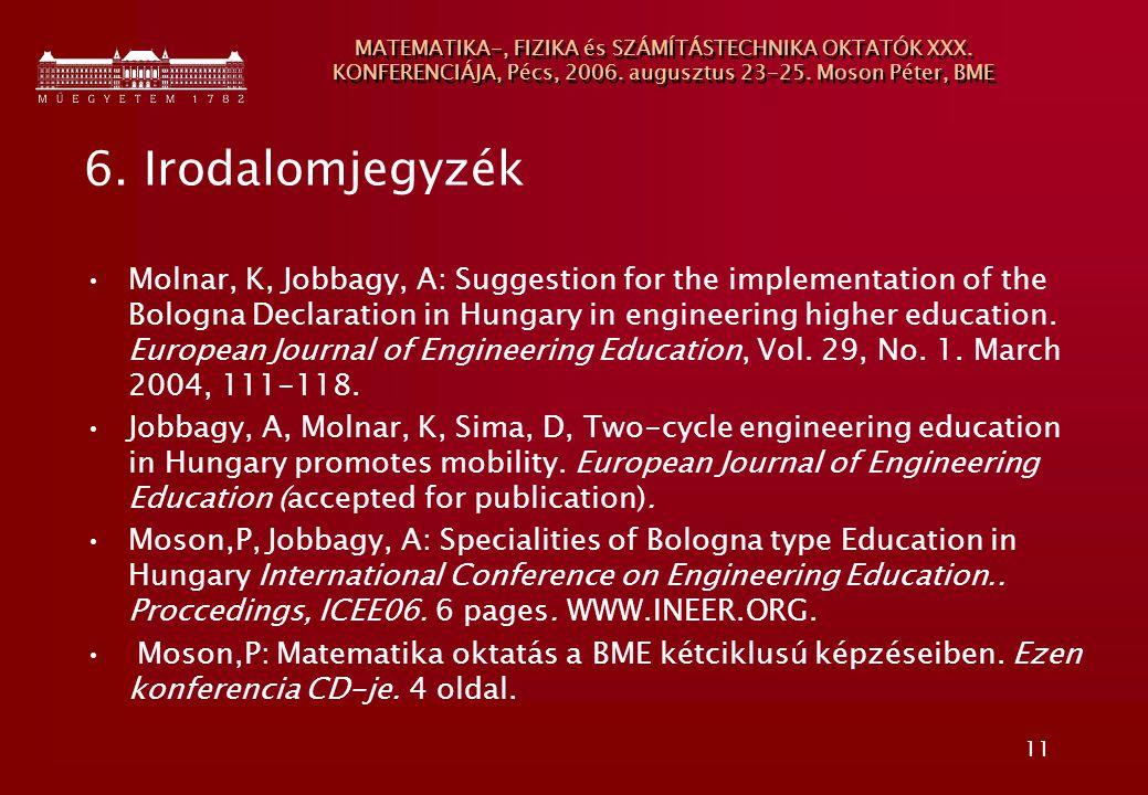 11 MATEMATIKA-, FIZIKA és SZÁMÍTÁSTECHNIKA OKTATÓK XXX. KONFERENCIÁJA, Pécs, 2006. augusztus 23-25. Moson Péter, BME 6. Irodalomjegyzék Molnar, K, Job