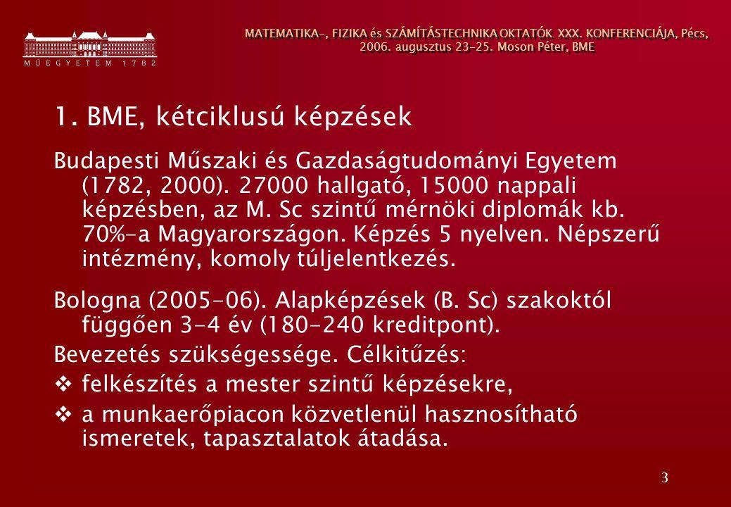3 MATEMATIKA-, FIZIKA és SZÁMÍTÁSTECHNIKA OKTATÓK XXX. KONFERENCIÁJA, Pécs, 2006. augusztus 23-25. Moson Péter, BME 1. BME, kétciklusú képzések Budape