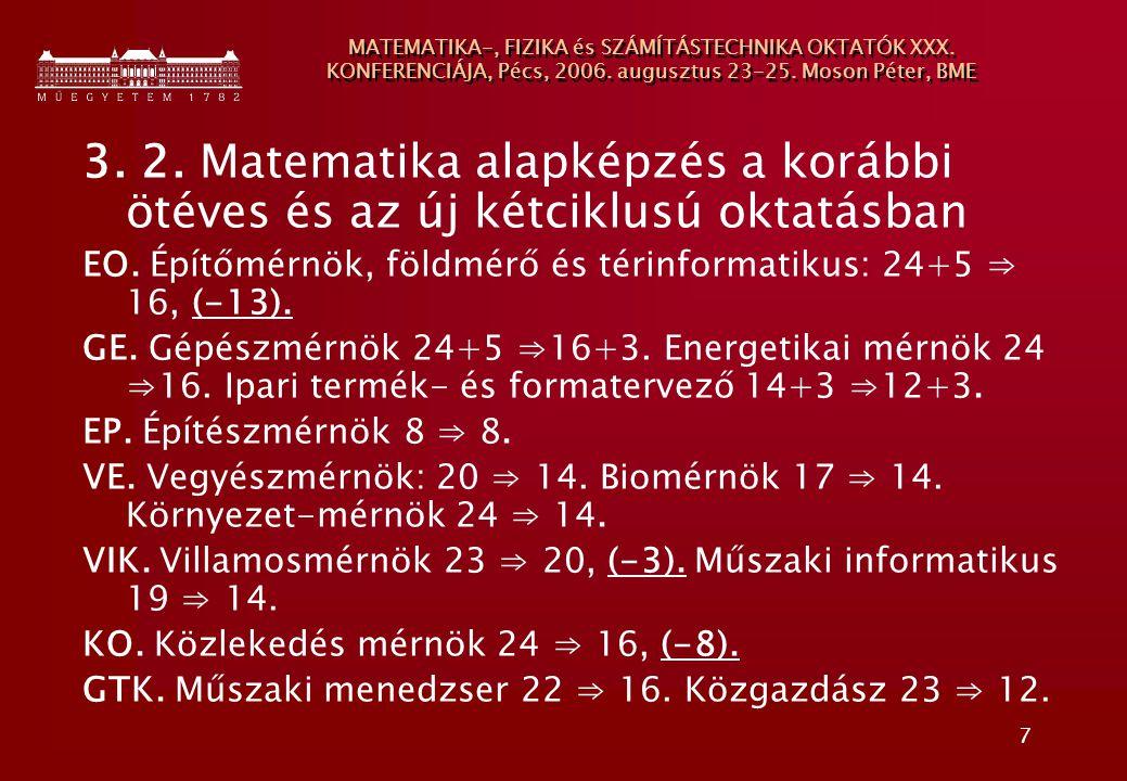 7 MATEMATIKA-, FIZIKA és SZÁMÍTÁSTECHNIKA OKTATÓK XXX. KONFERENCIÁJA, Pécs, 2006. augusztus 23-25. Moson Péter, BME 3. 2. Matematika alapképzés a korá