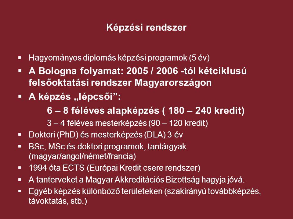 Képzési rendszer  Hagyományos diplomás képzési programok (5 év)  A Bologna folyamat: 2005 / 2006 -tól kétciklusú felsőoktatási rendszer Magyarország