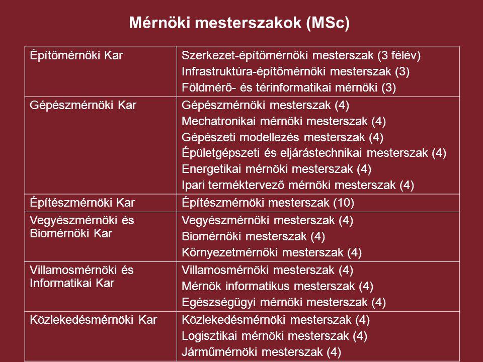 Építőmérnöki KarSzerkezet-építőmérnöki mesterszak (3 félév) Infrastruktúra-építőmérnöki mesterszak (3) Földmérő- és térinformatikai mérnöki (3) Gépész