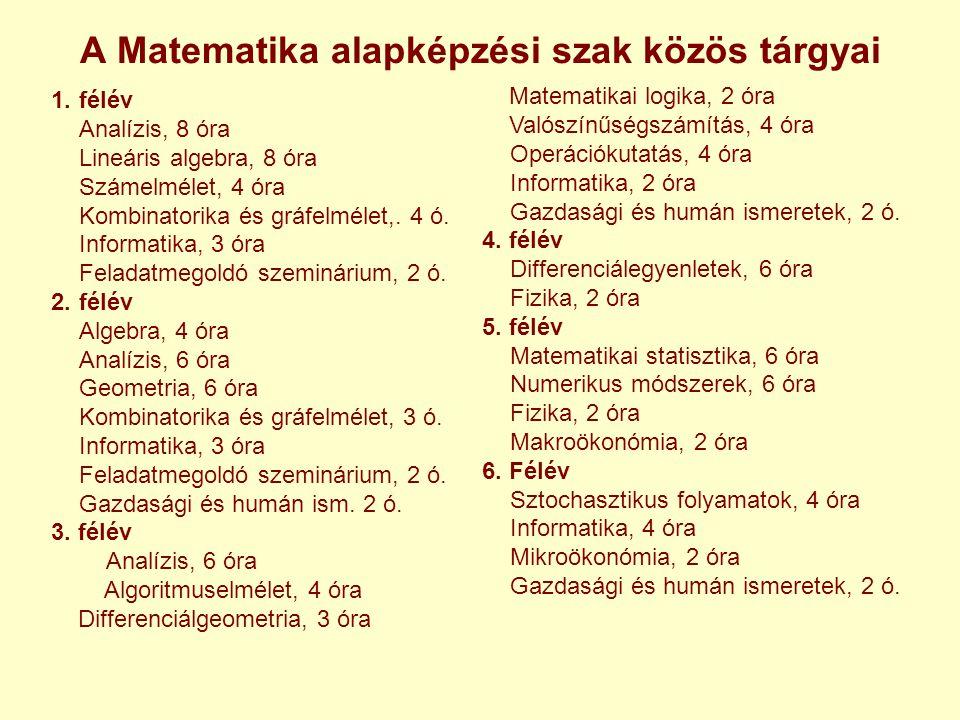 A Matematika alapképzési szak közös tárgyai 1.félév Analízis, 8 óra Lineáris algebra, 8 óra Számelmélet, 4 óra Kombinatorika és gráfelmélet,. 4 ó. Inf