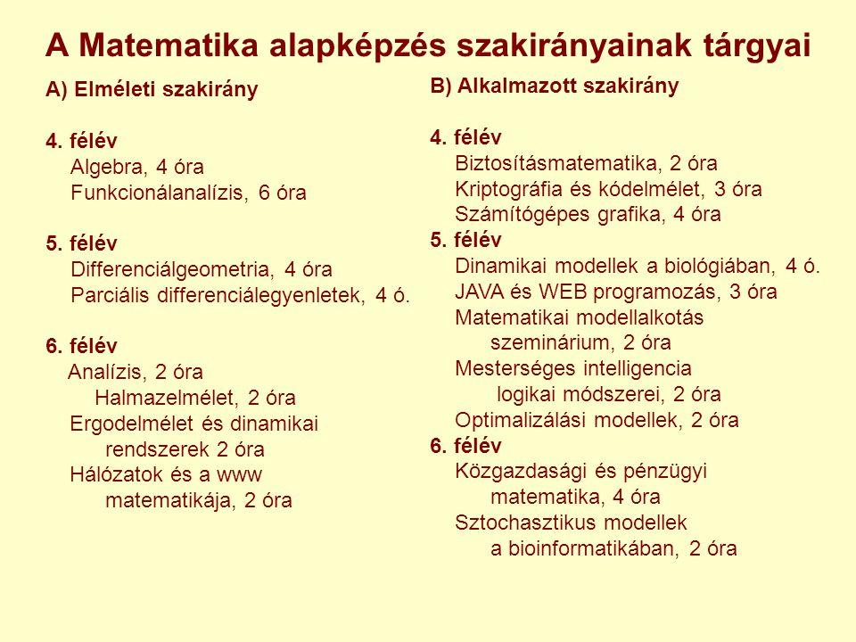A Matematika alapképzés szakirányainak tárgyai A) Elméleti szakirány 4. félév Algebra, 4 óra Funkcionálanalízis, 6 óra 5. félév Differenciálgeometria,