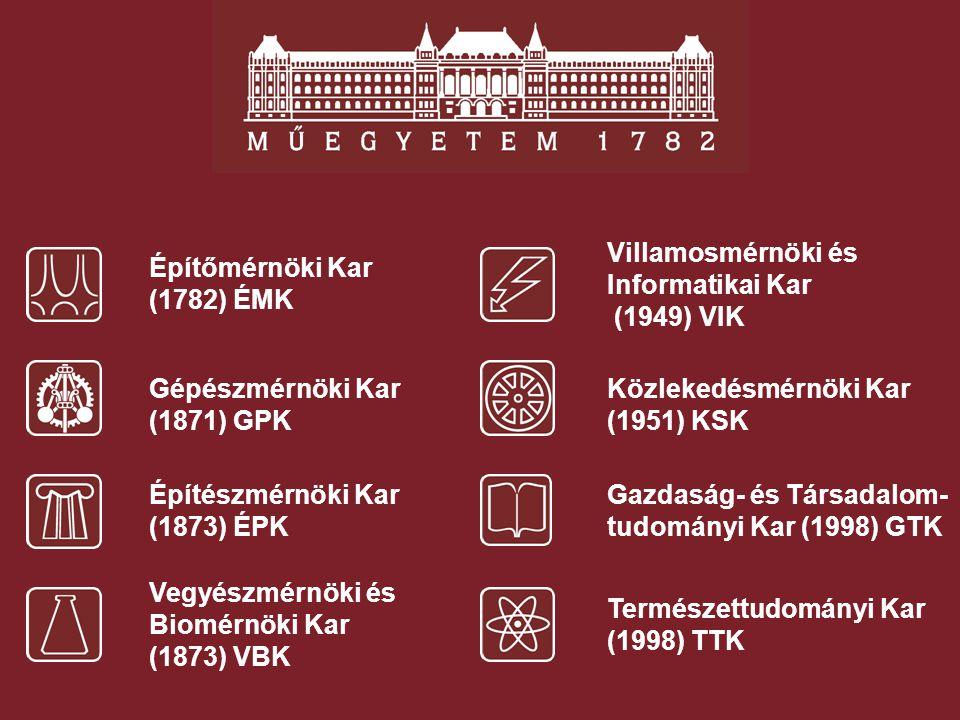 Vegyészmérnöki és Biomérnöki Kar (1873) VBK Építőmérnöki Kar (1782) ÉMK Gépészmérnöki Kar (1871) GPK Építészmérnöki Kar (1873) ÉPK Villamosmérnöki és