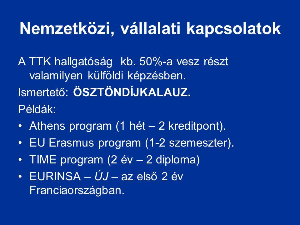 Nemzetközi, vállalati kapcsolatok A TTK hallgatóság kb. 50%-a vesz részt valamilyen külföldi képzésben. Ismertető: ÖSZTÖNDÍJKALAUZ. Példák: Athens pro