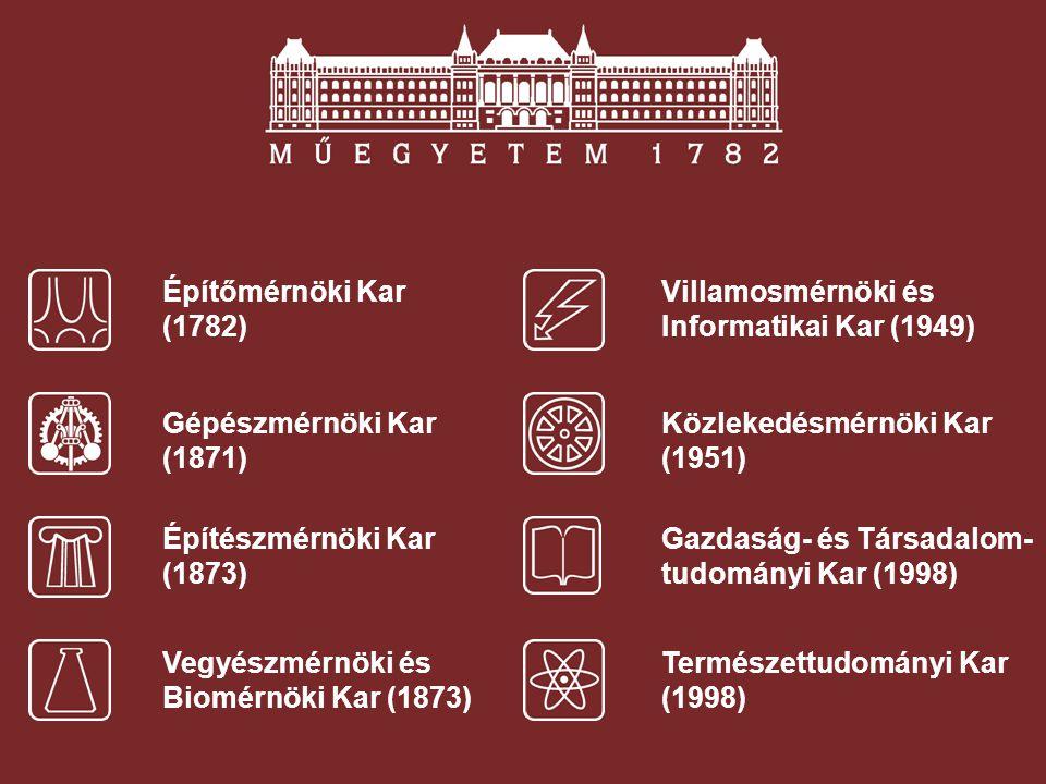 Vegyészmérnöki és Biomérnöki Kar (1873) Építőmérnöki Kar (1782) Gépészmérnöki Kar (1871) Építészmérnöki Kar (1873) Villamosmérnöki és Informatikai Kar