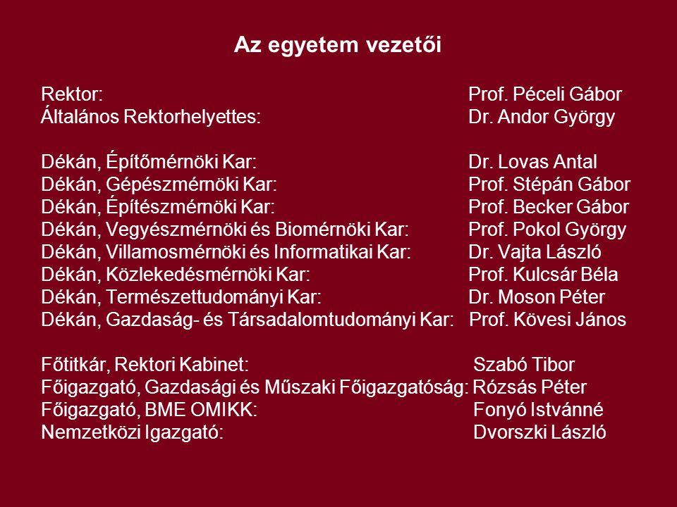Az egyetem vezetői Rektor: Prof. Péceli Gábor Általános Rektorhelyettes: Dr. Andor György Dékán, Építőmérnöki Kar: Dr. Lovas Antal Dékán, Gépészmérnök