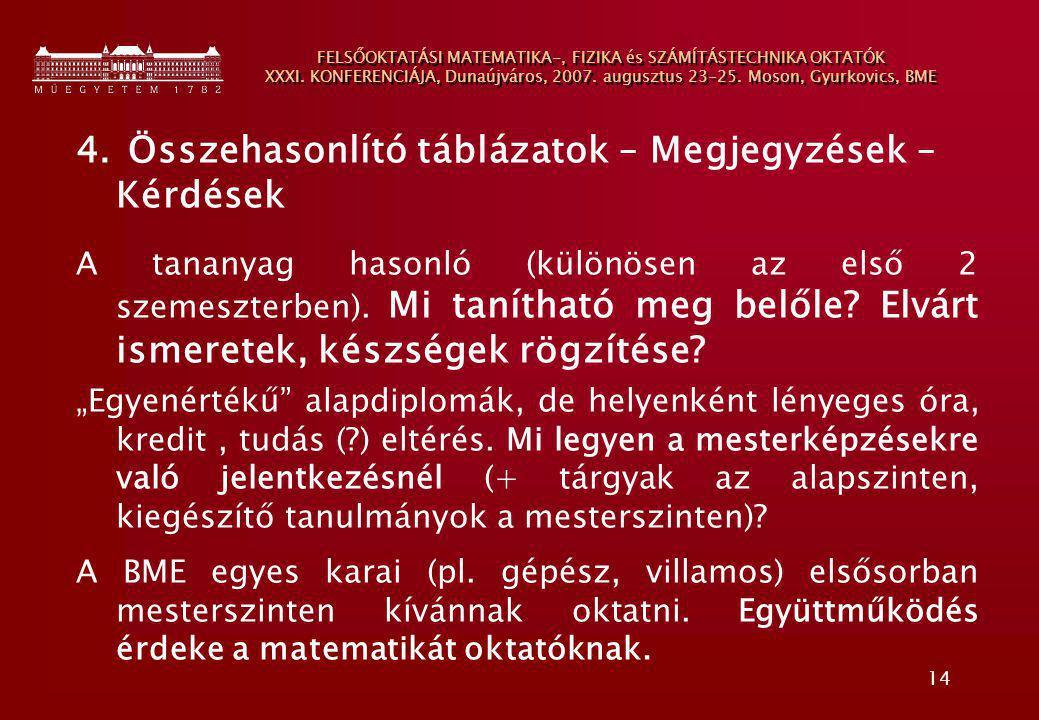 14 FELSŐOKTATÁSI MATEMATIKA-, FIZIKA és SZÁMÍTÁSTECHNIKA OKTATÓK XXXI. KONFERENCIÁJA, Dunaújváros, 2007. augusztus 23-25. Moson, Gyurkovics, BME 4. Ös